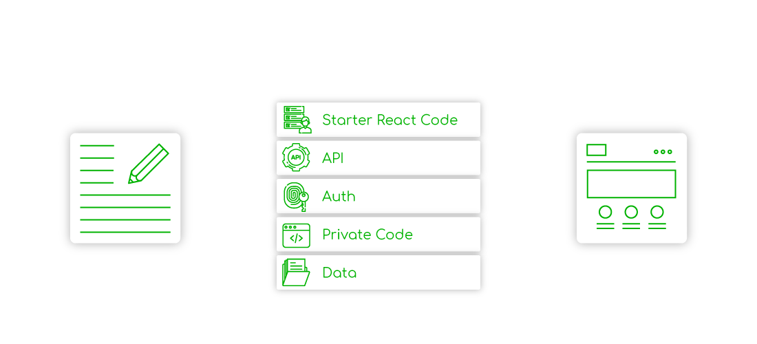 Build Complete FullStack Apps Without the Stack